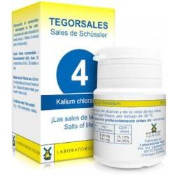 TEGOR SAL Nº4 KALIUM CHLORATUM D6 20G